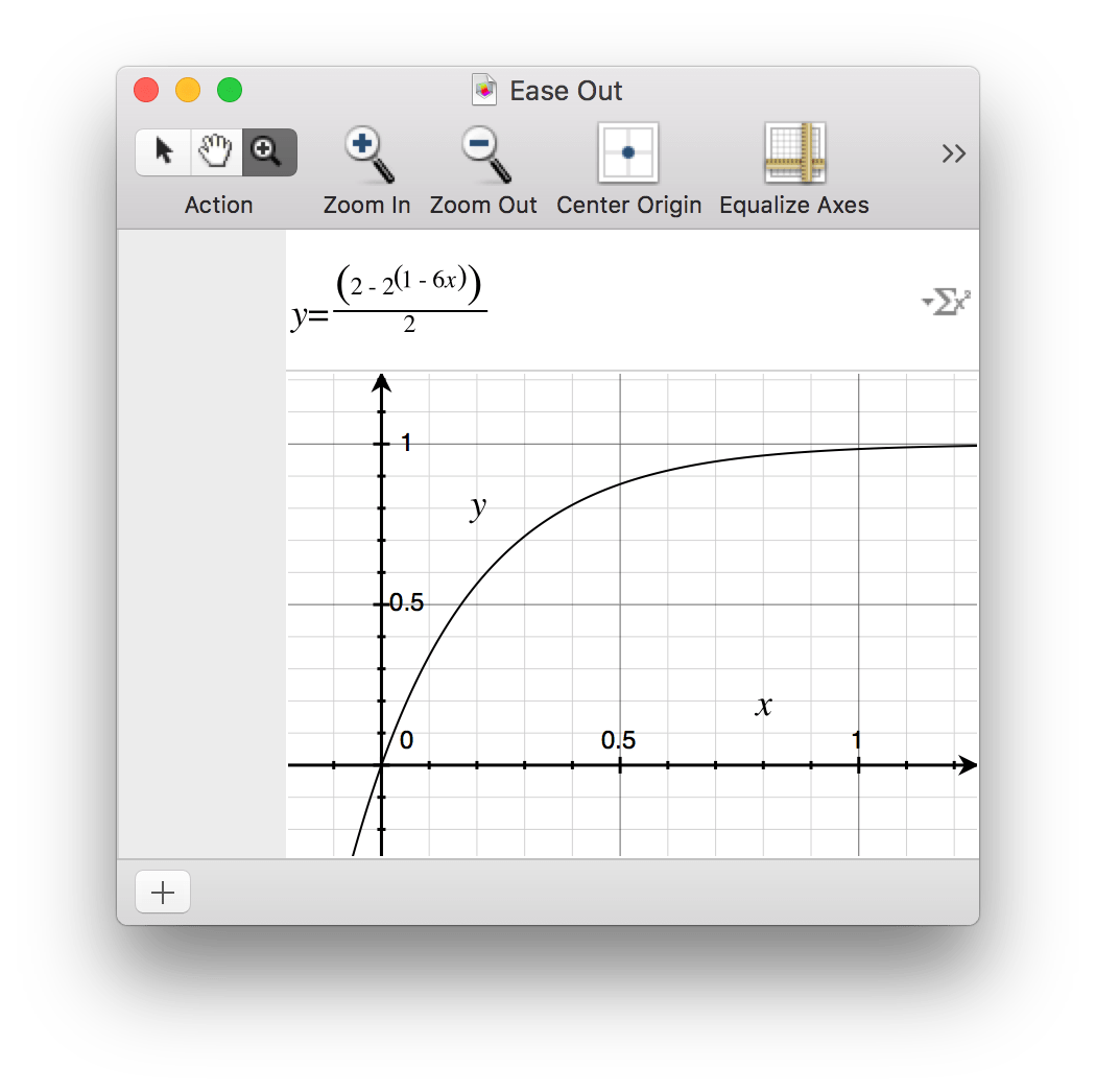 Space creatures easing function graph